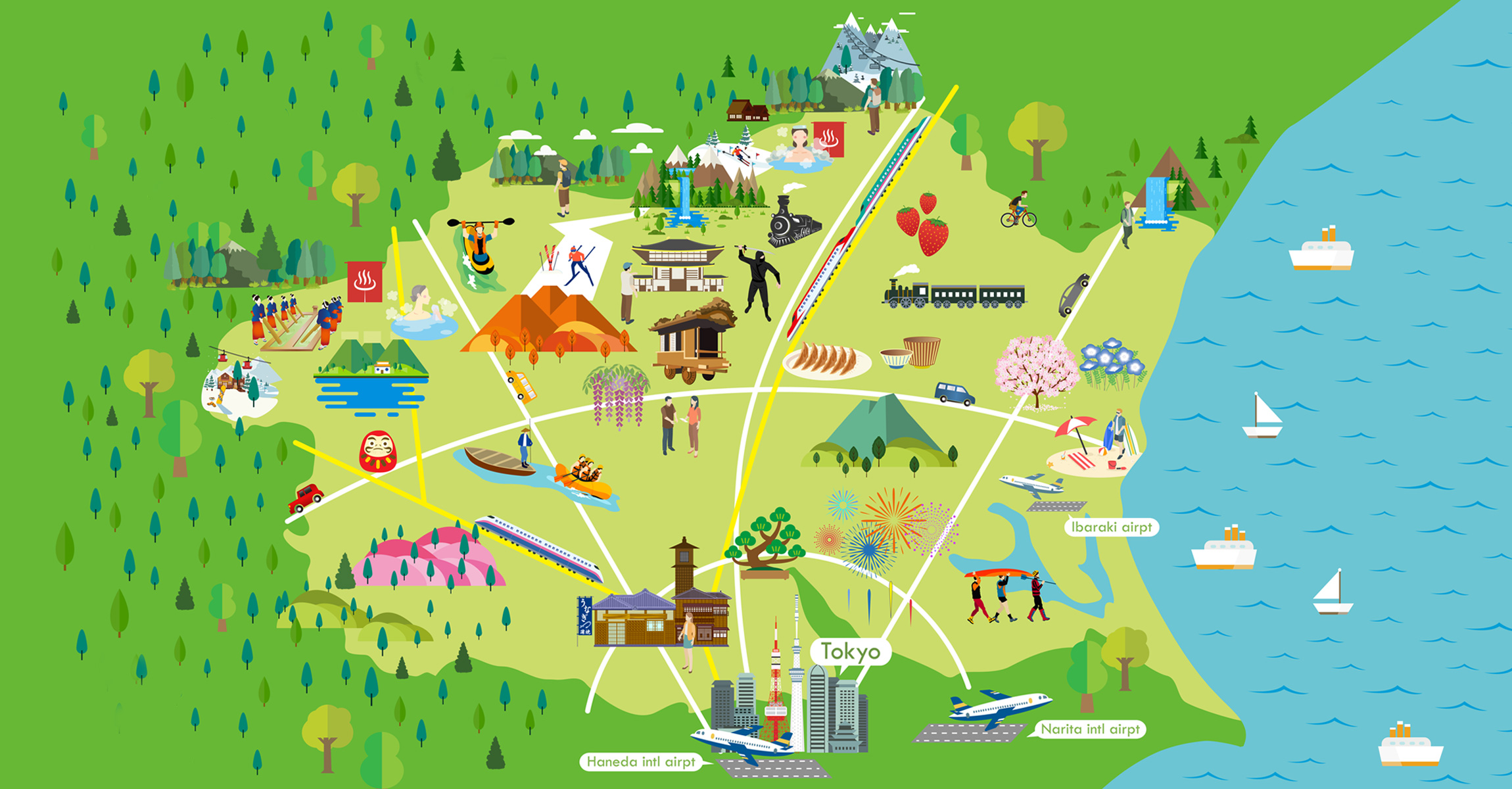 Map of activities nearby Tokyo